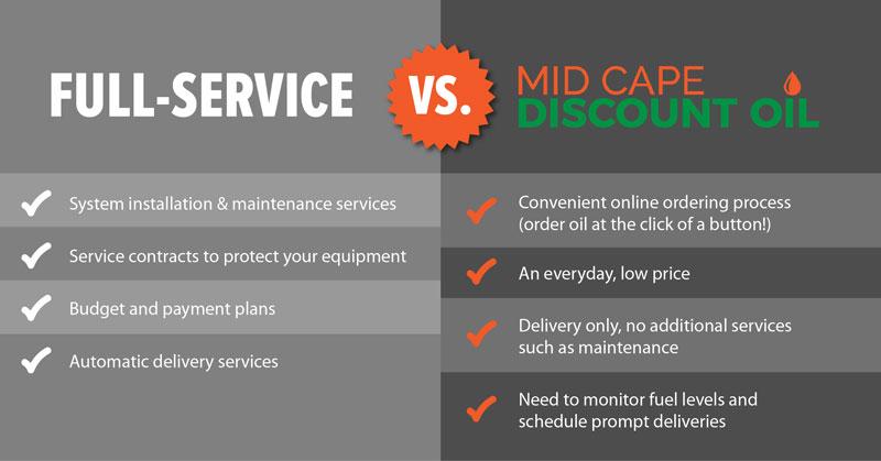 midcape fuel service